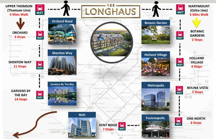183longhaus-connectivity