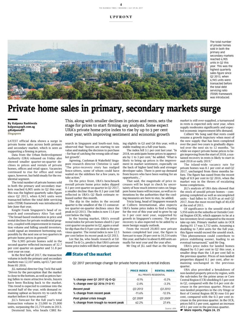 New and Resale Property Market Bouyant