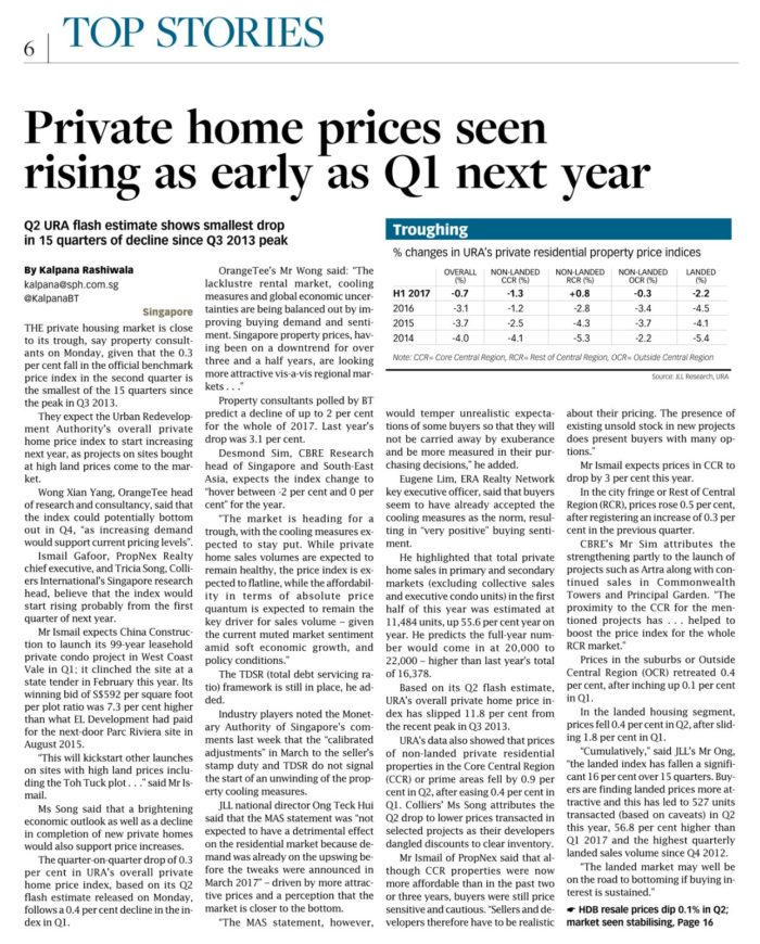 Private home prices may rise in Q1 2018
