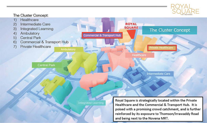 Royal-Square-Cluster-Concept