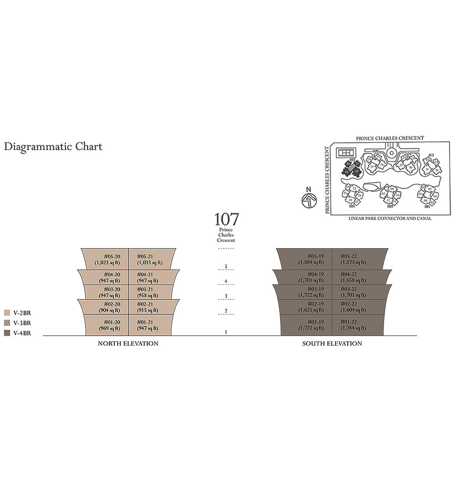 The-Crest-Diagrammatic2
