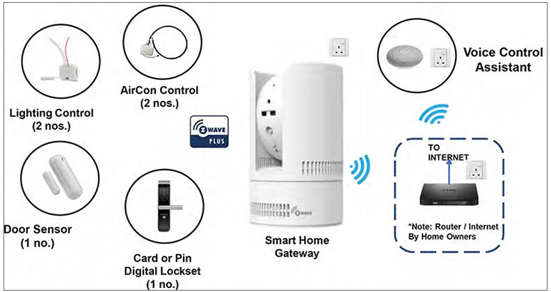 Smart-Home-Features